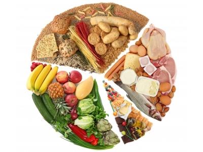 Oznaki nieprawidłowego odżywiania