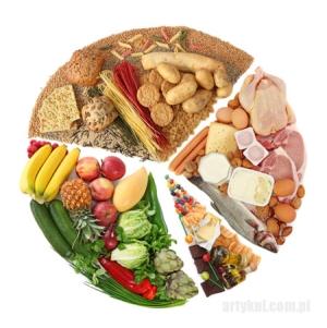 dieta przy stresie